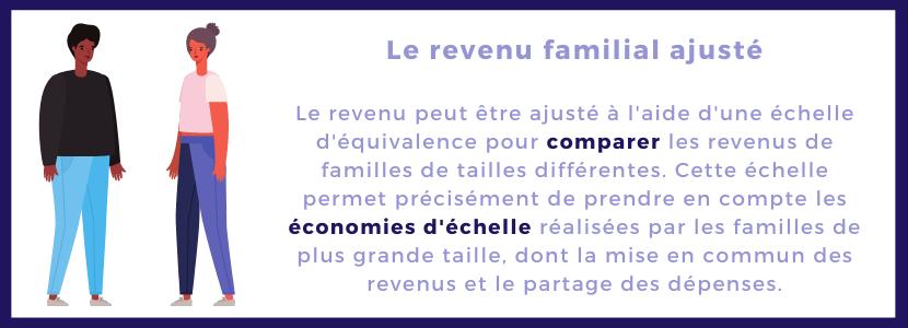 Le revenu peut être ajusté à l'aide d'une échelle d'équivalence pour comparer les revenus de familles de tailles différentes. Cette échelle permet précisément de prendre en compte les économies d'échelle réalisées par les familles de plus grande taille, dont la mise en commun des revenus et le partage des dépenses.