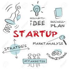 Atelier du 20 mars : Toutes les étapes pour créer sa Start-up/WOEFE