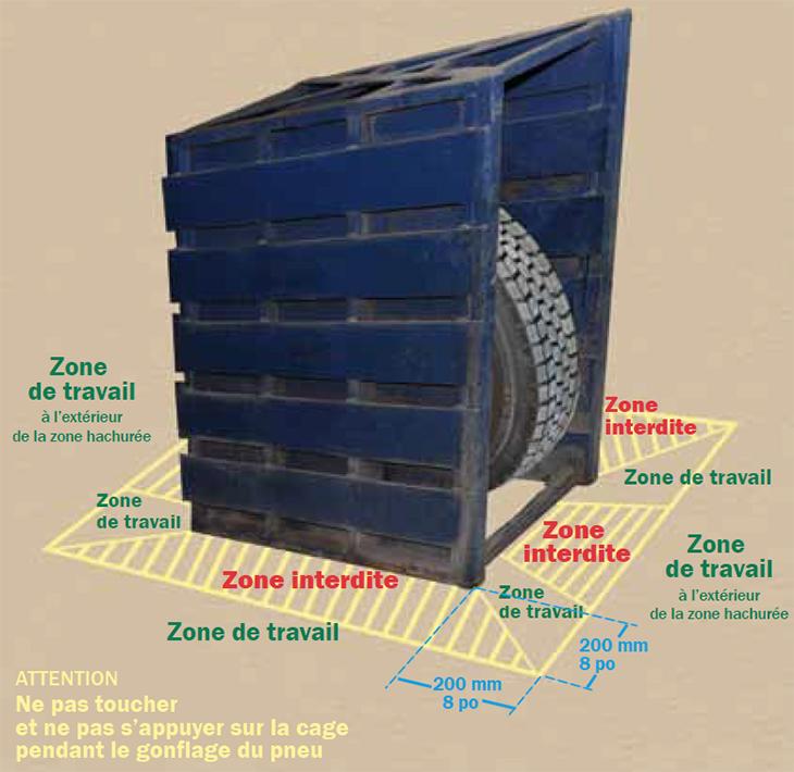 Comment choisir et installer une cage de retenue ?