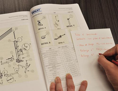 Dix raisons de retracer vos manuels d'utilisateur