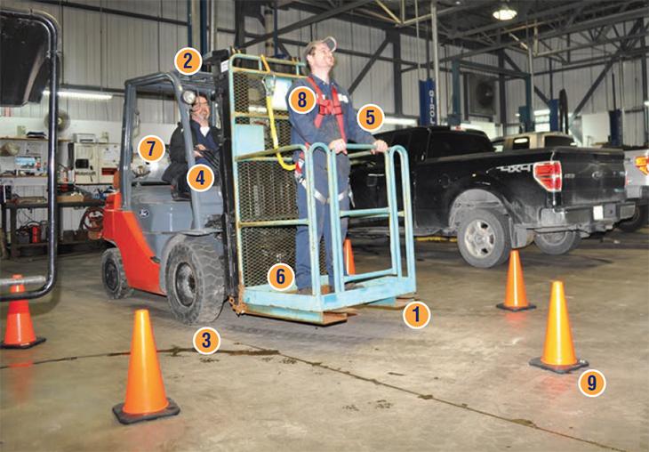 Le chariot élévateur Peut-on l'utiliser pour élever un travailleur ?