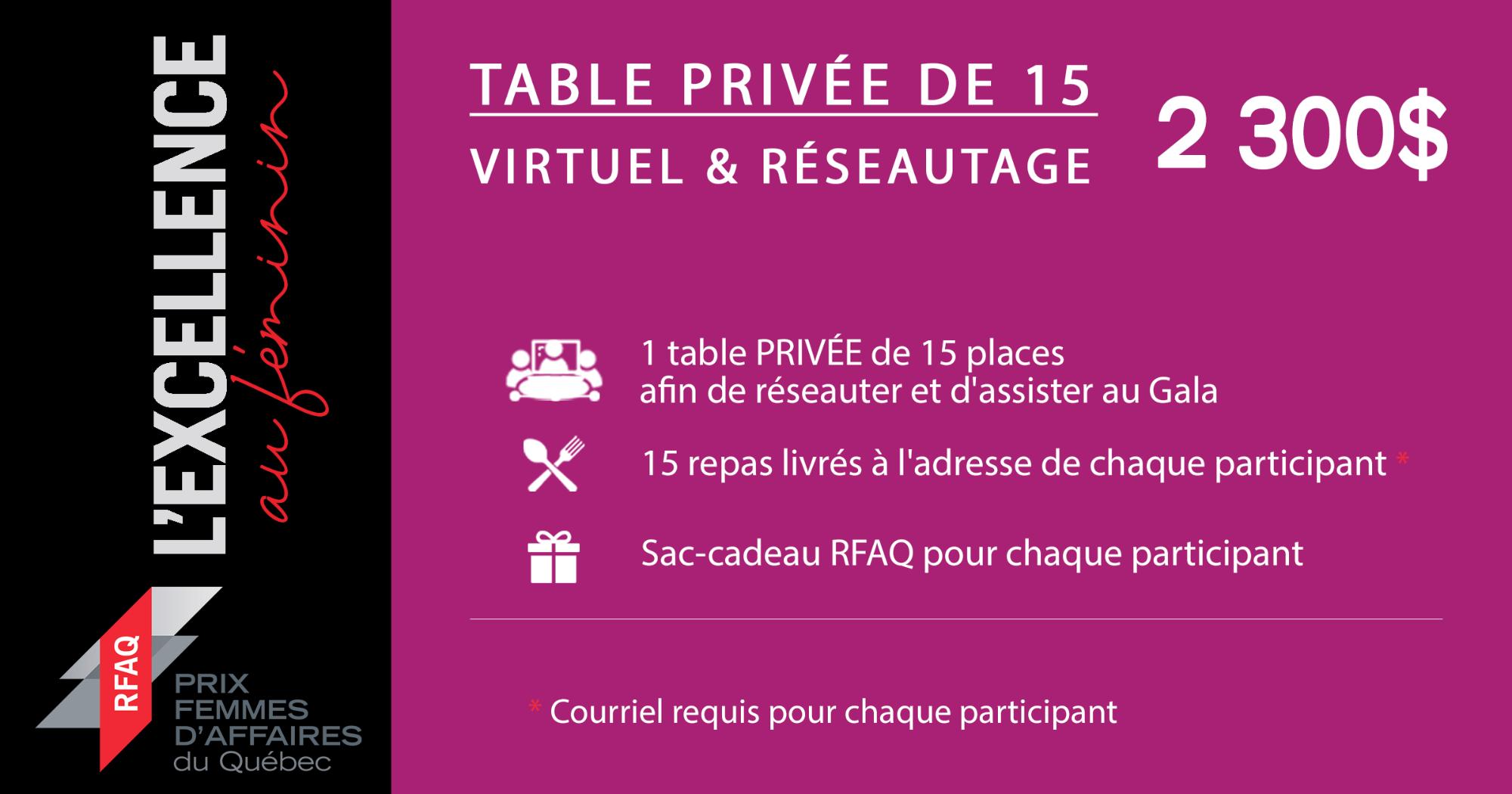 TABLE PRIVÉE DE 15 | VIRTUEL & RÉSEAUTAGE