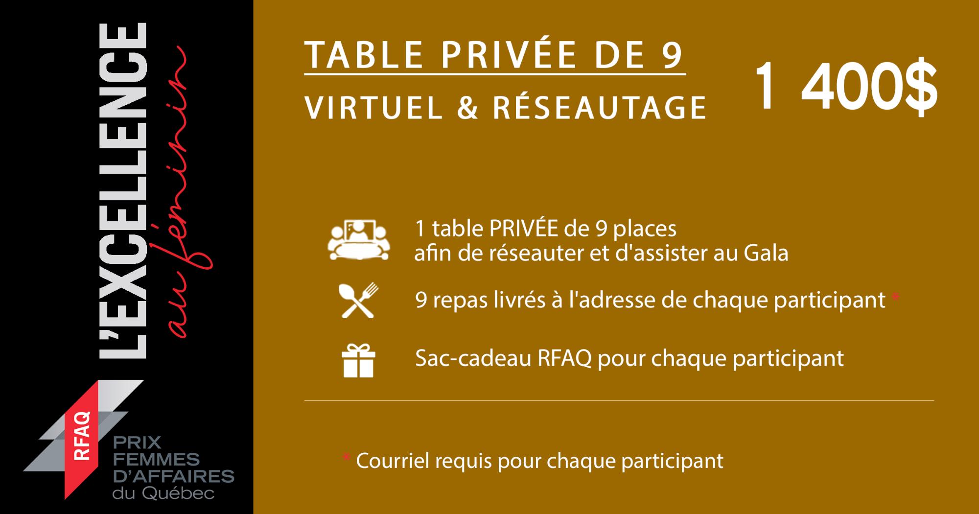 TABLE PRIVÉE DE 9 | VIRTUEL & RÉSEAUTAGE
